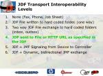 jdf transport interoperability levels