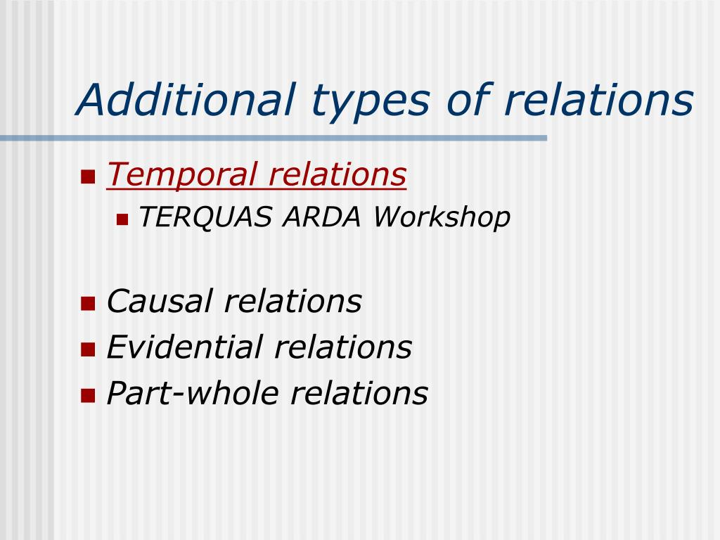Additional types of relations