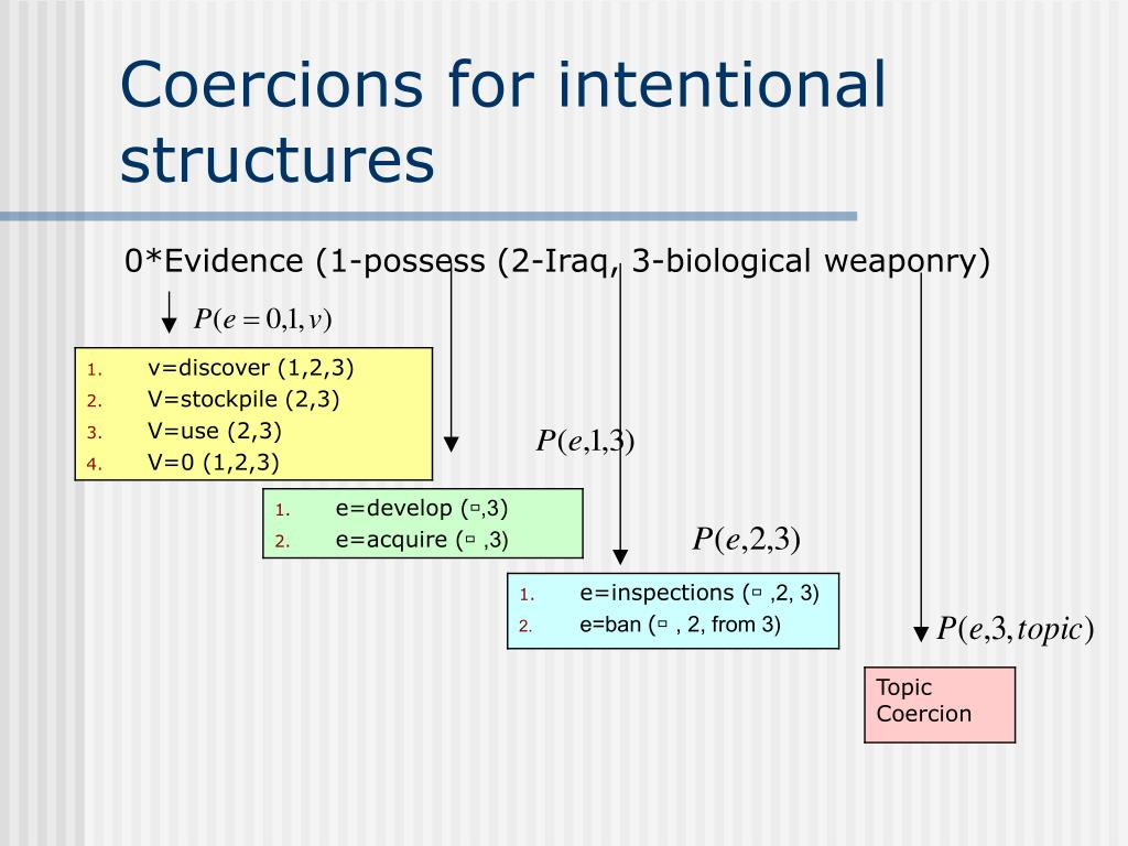 Coercions for intentional structures