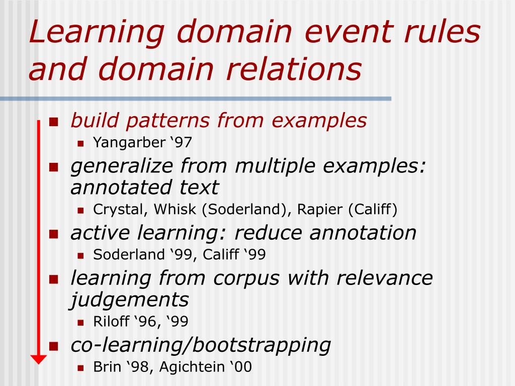Learning domain event rules