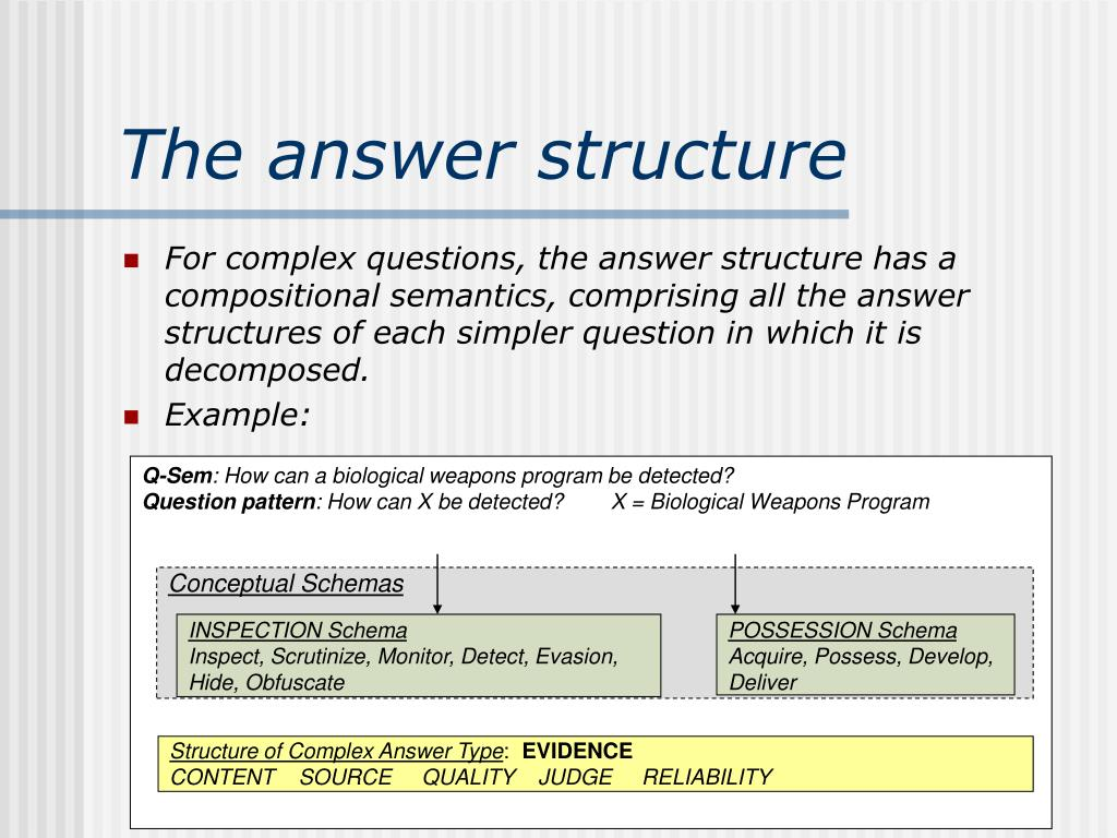 The answer structure