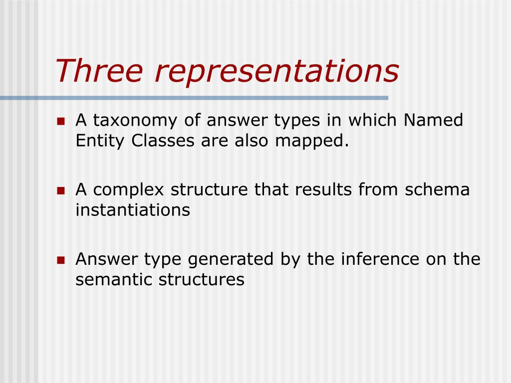 Three representations