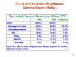 china and its asian neighbours gaining export market