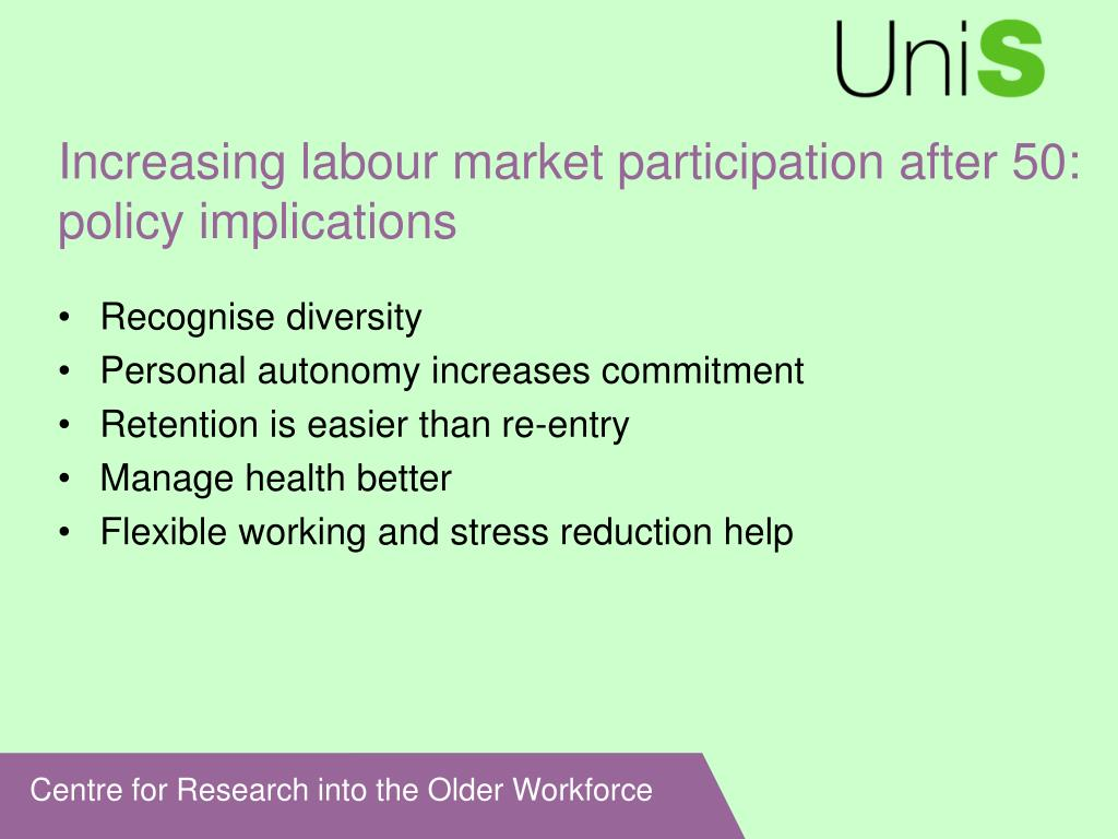 Increasing labour market participation after 50: policy implications