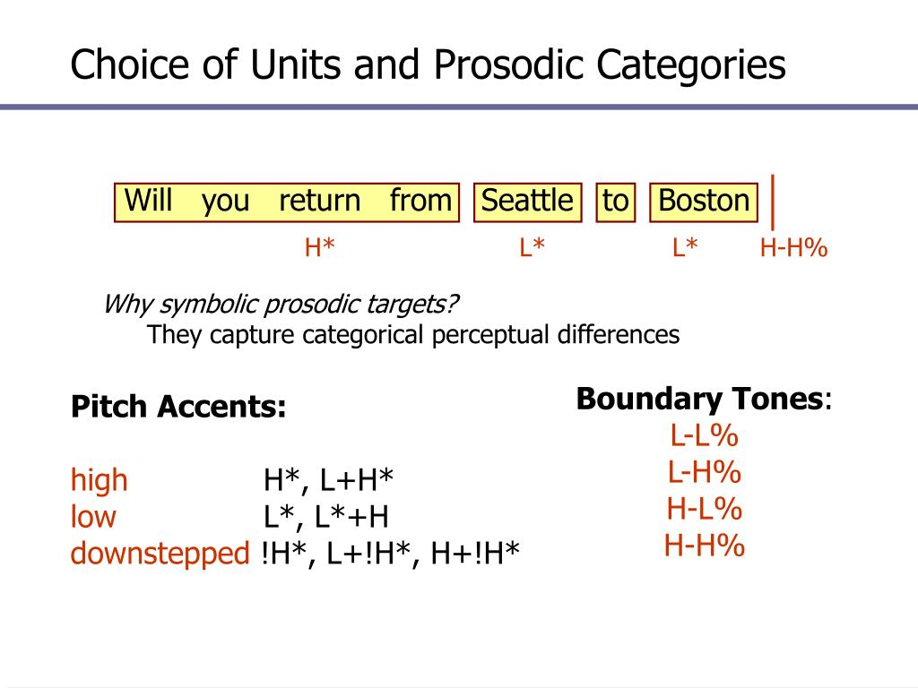 Choice of Units and Prosodic Categories
