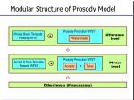 modular structure of prosody model