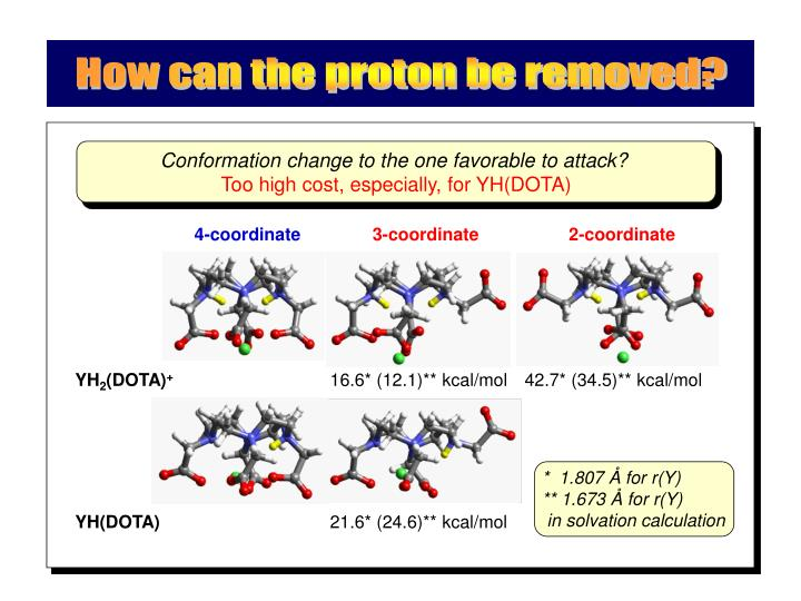 How can the proton be removed?