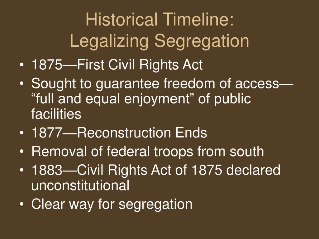 Historical Timeline: