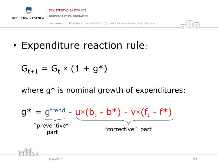 Expenditure reaction rule