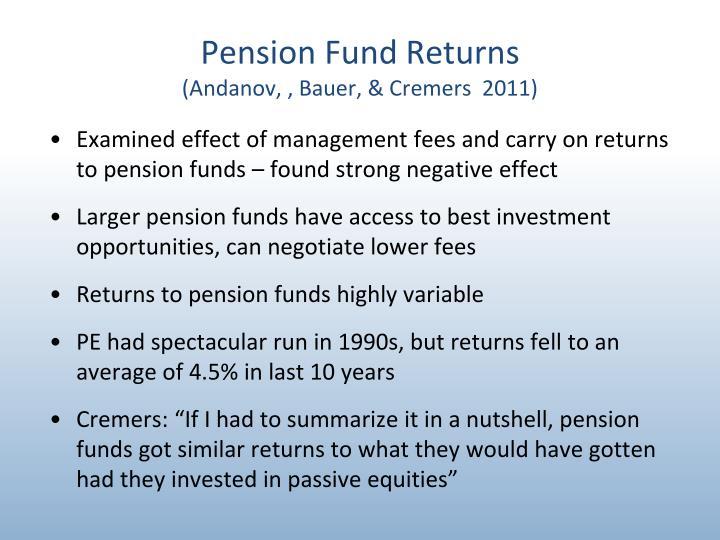 Pension Fund Returns