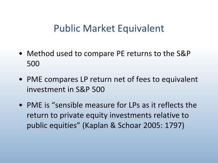 Public Market Equivalent