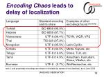 encoding chaos leads to delay of localization