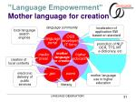 language empowerment mother language for creation
