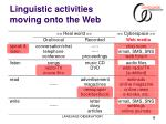 linguistic activities moving onto the web