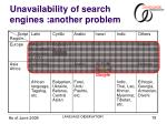 unavailability of search engines another problem