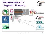 world network for linguistic diversity