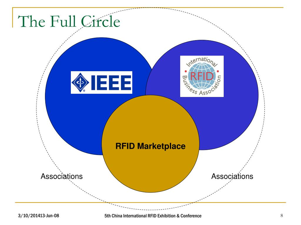 RFID Marketplace