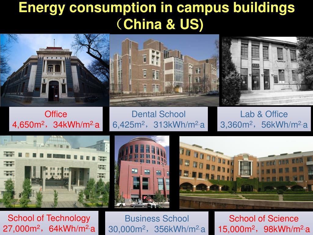 Energy consumption in campus buildings