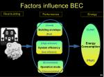 factors influence bec