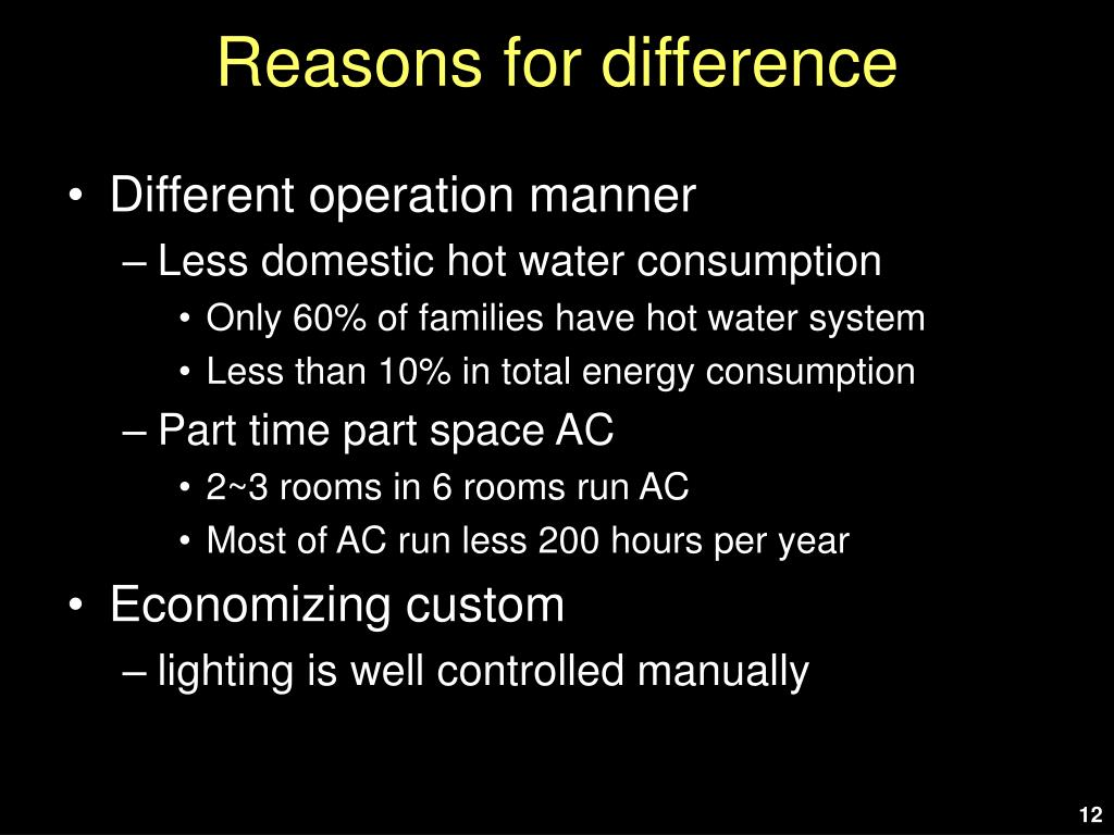Reasons for difference