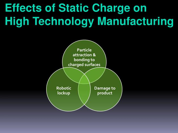 Effects of Static Charge on