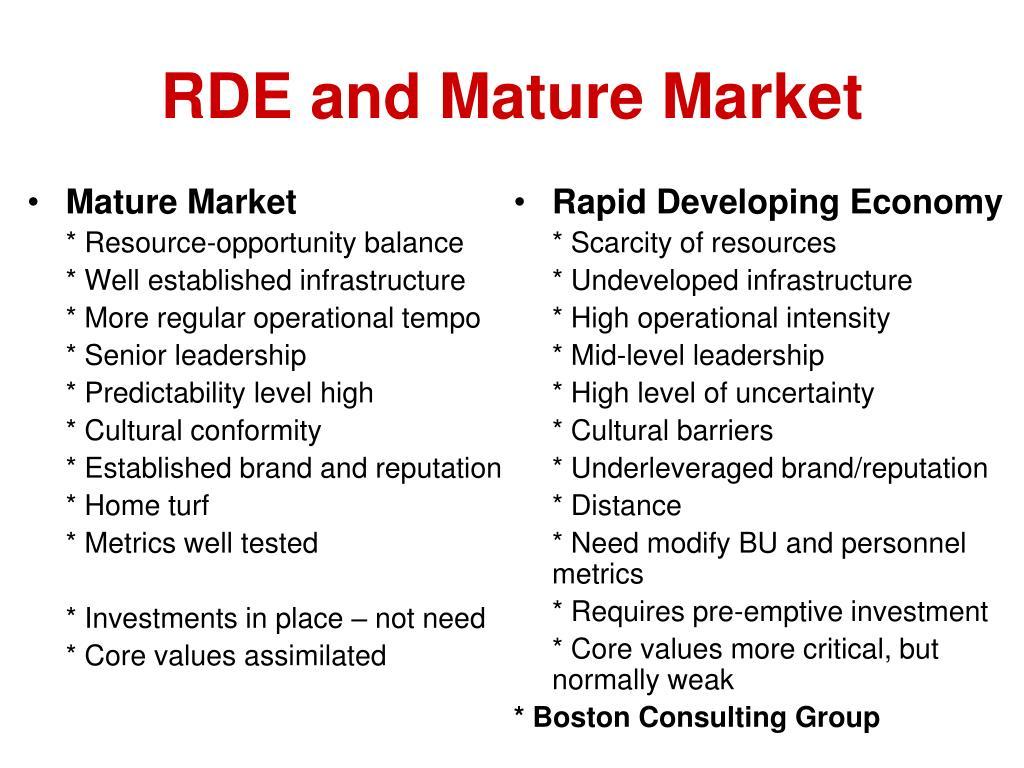 Rapid Developing Economy