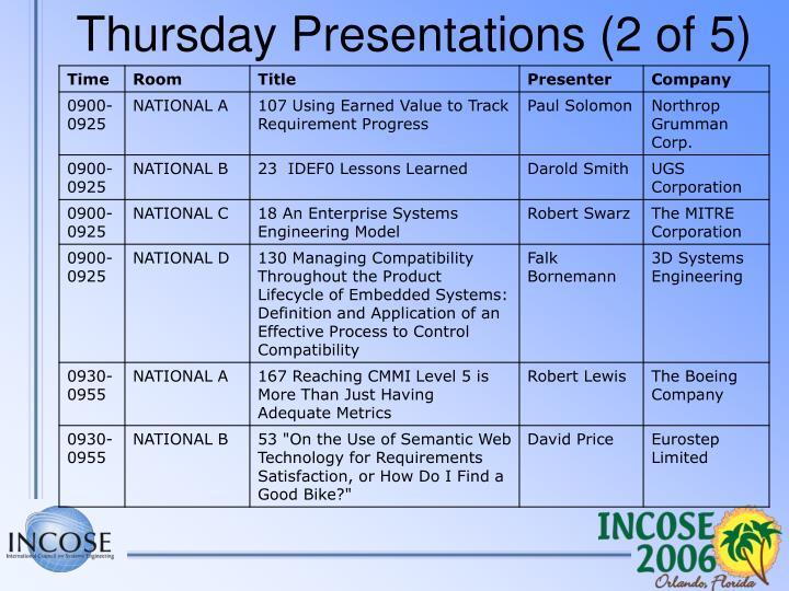 Thursday Presentations (2 of 5)