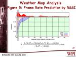 weather map analysis figure 5 frame rate prediction by rssi