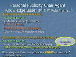 personal publicity chair agent knowledge base 3 rd 4 th rule premise