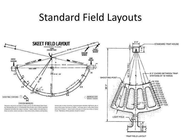 Ppt Current Trap Amp Skeet Fields Powerpoint Presentation