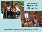1 800 interview records from 400 townships
