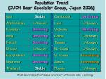 population trend iucn bear specialist group japan 2006
