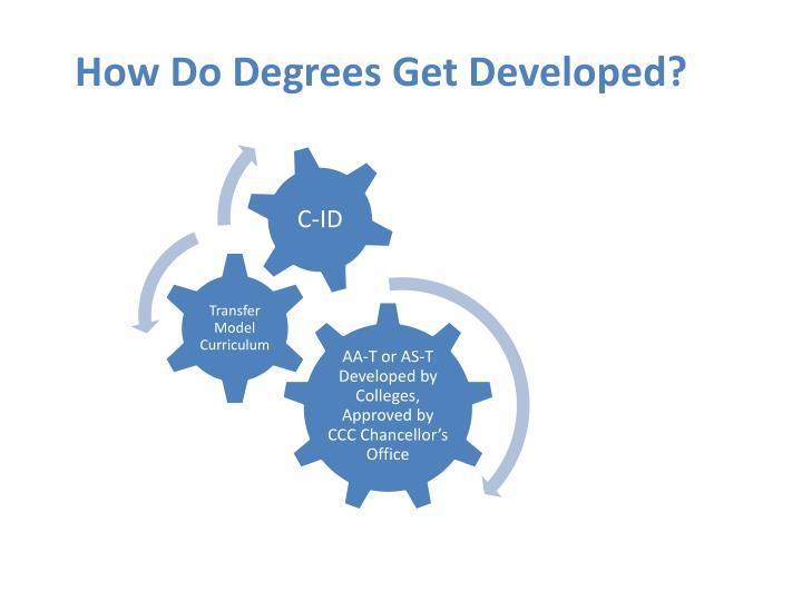How Do Degrees Get Developed?