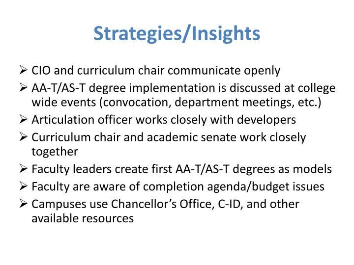 Strategies/Insights