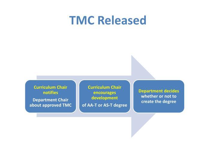 TMC Released