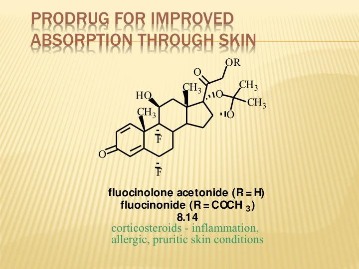 Prodrug for Improved Absorption Through Skin