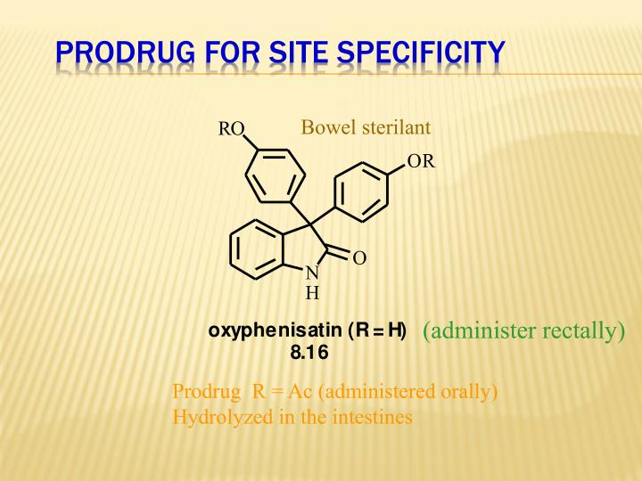Prodrug for Site Specificity