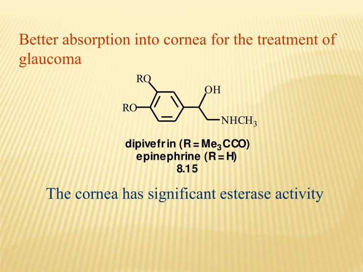Better absorption into cornea for the treatment of glaucoma