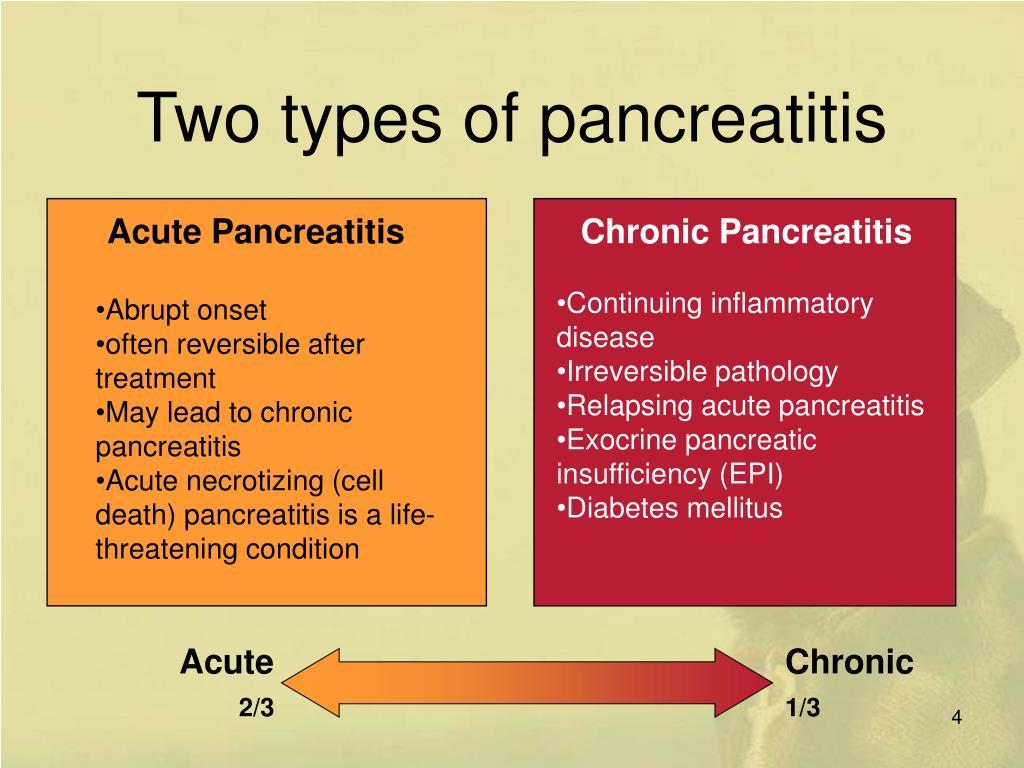 Two types of pancreatitis