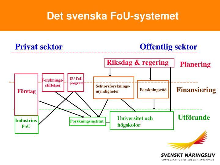 Det svenska FoU-systemet