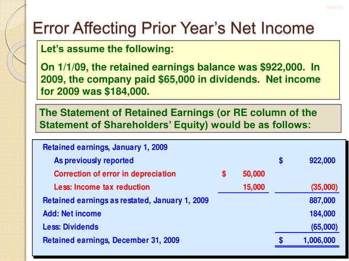 Error Affecting Prior Year's Net Income