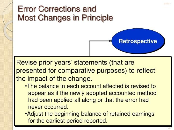 Error Corrections and