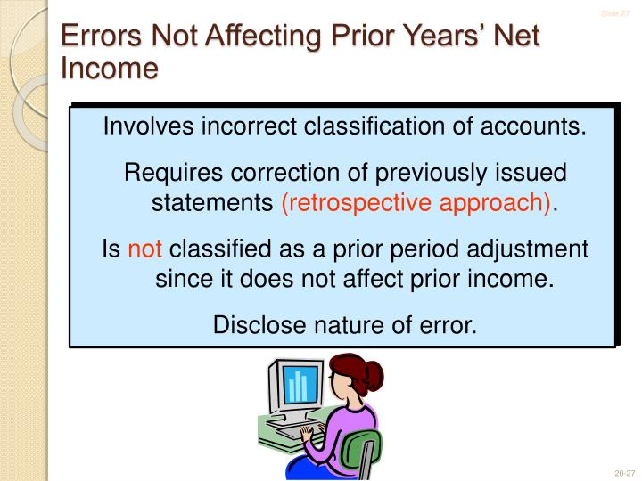 Involves incorrect classification of accounts.