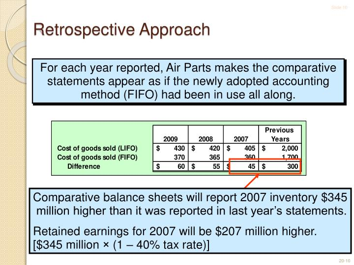 Comparative balance sheets will report 2007 inventory $345