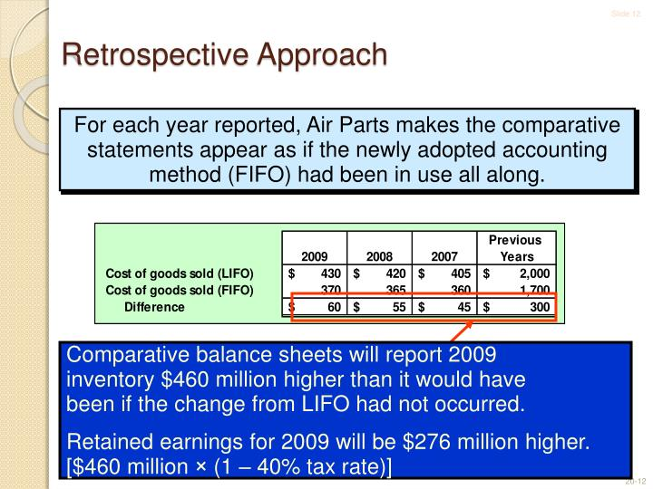 Comparative balance sheets will report 2009