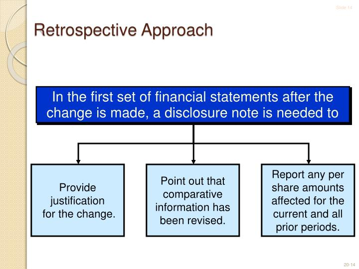 Retrospective Approach