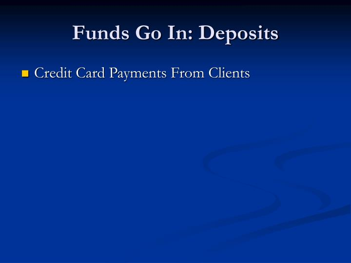 Funds Go In: Deposits