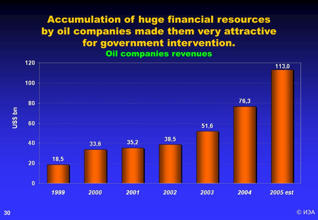 Accumulation of huge financial resources