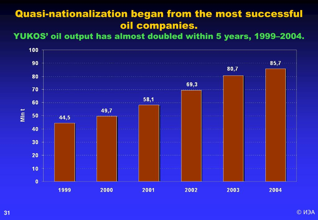 Quasi-nationalization began from the most successful