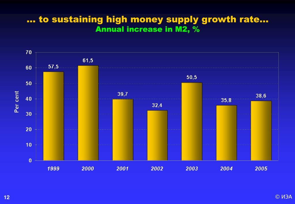 … to sustaining high money supply growth rate...
